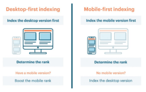 Desktop-first indexing vs mobile first indexing SEO