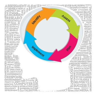 Brainstorming and Planning for SEO