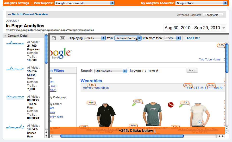 in-page analytics google store example