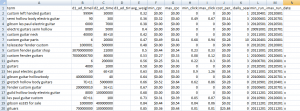 Excel List for Competitor Keywords