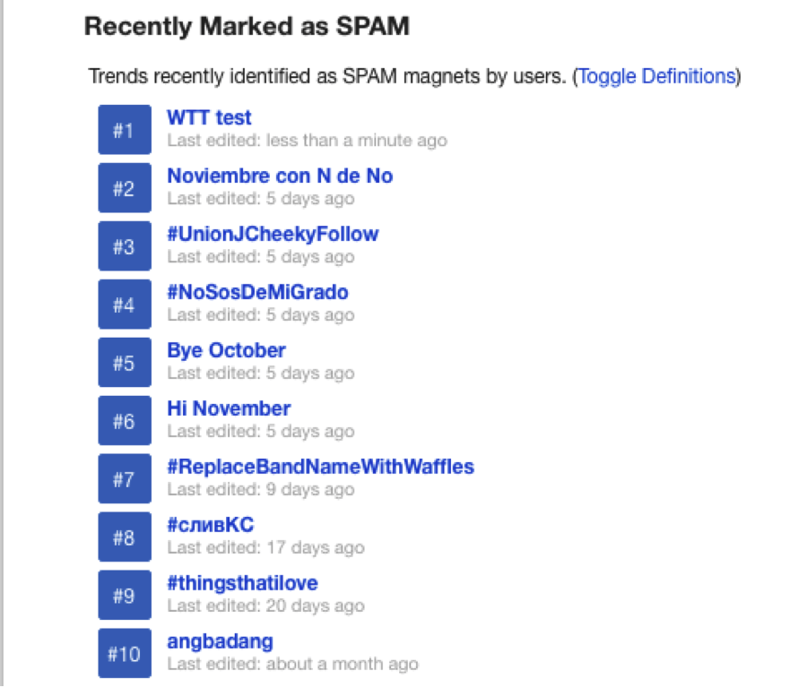 idintifying spammy trends