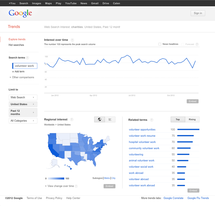 VolunteerWork-Google-Trends