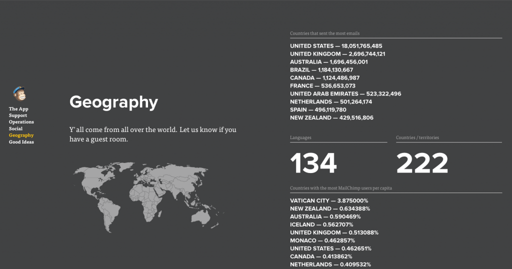 mailchimp-geography