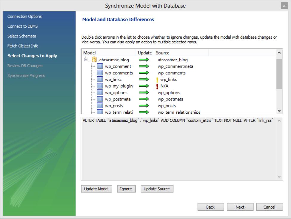 Database Synchronization & Revisioning with MySQL