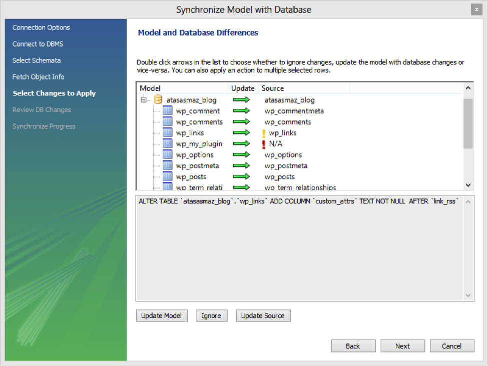 Database Synchronization and Revisioning with MySQL 4
