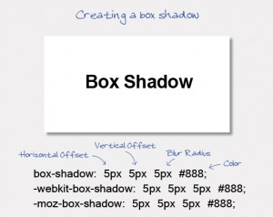 Box-Shadow1