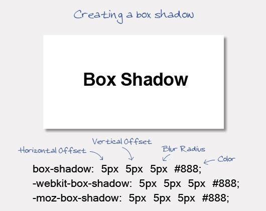 Box-Shadow1