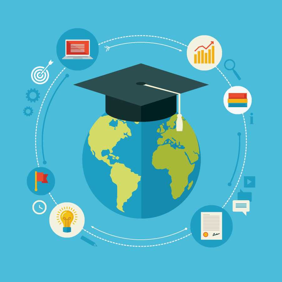 Revamp Your University Website and Marketing to Target International Students