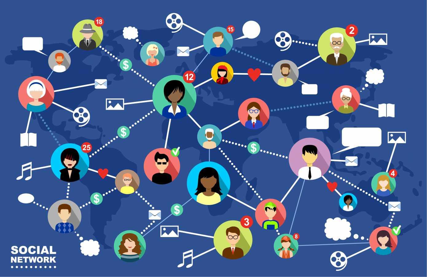 Marketing on Niche Internet Communities