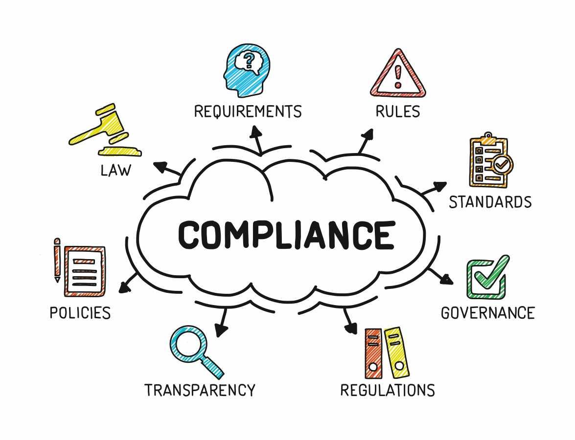 ada compliance w3c wcag 2.0