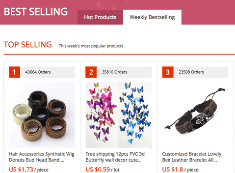 Automatic Trending Products