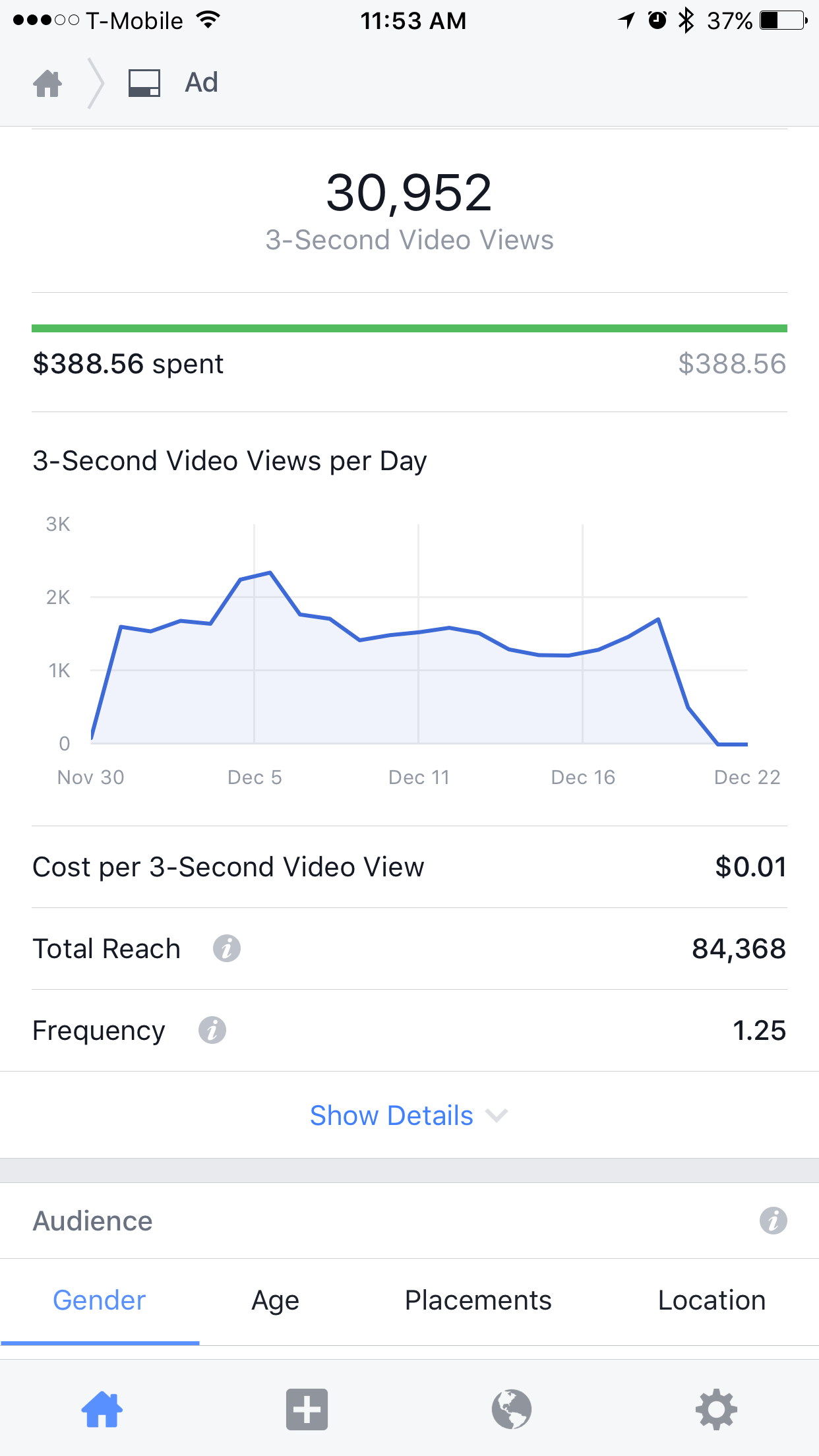 30,000+ Facebook 3-Sec Video Views