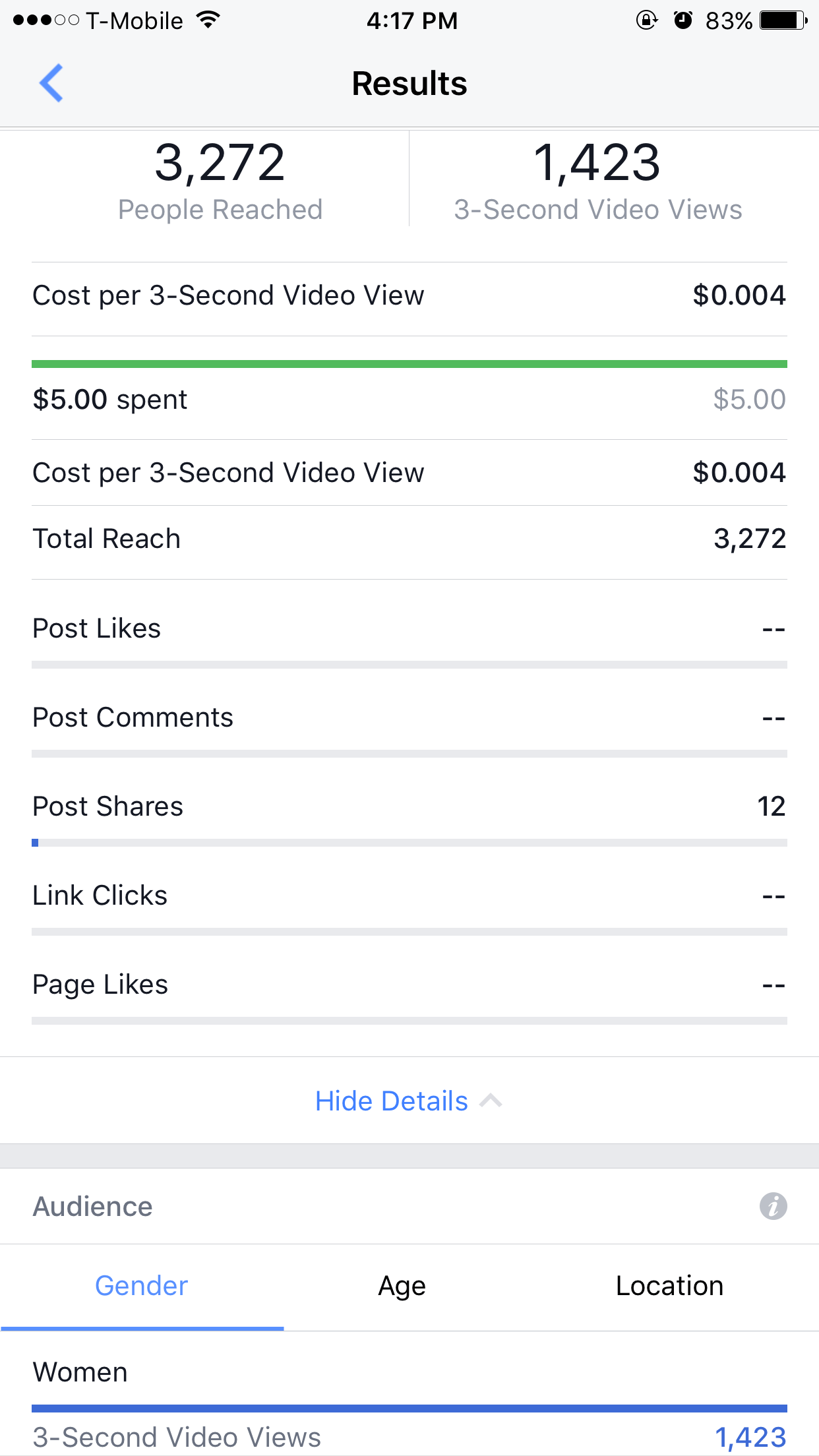 $5 Facebook Video views - 3,000+ people reached