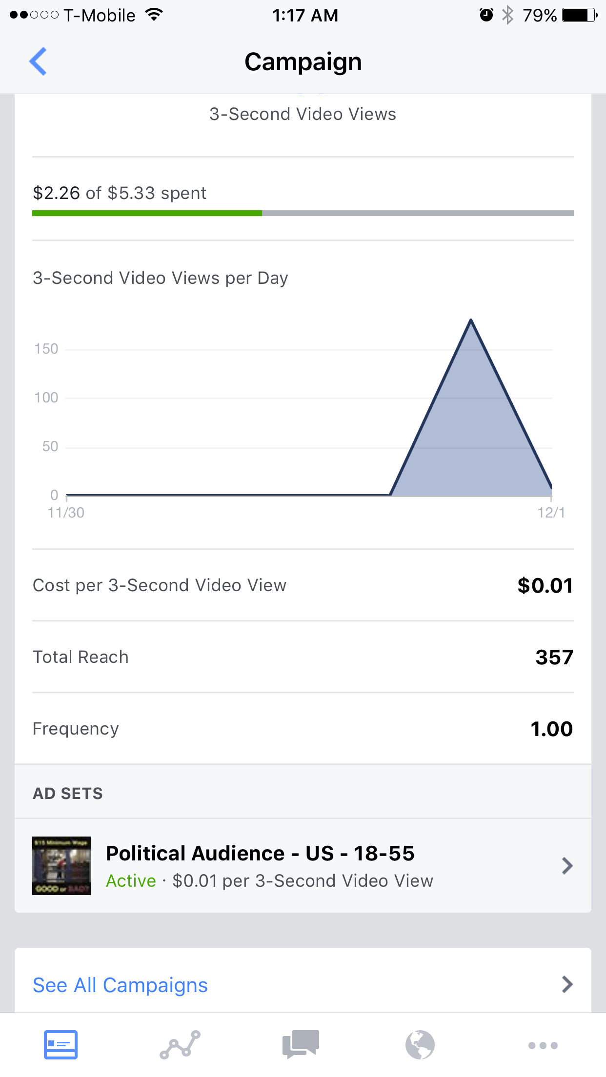 Penny ($0.01) Facebook Video Views