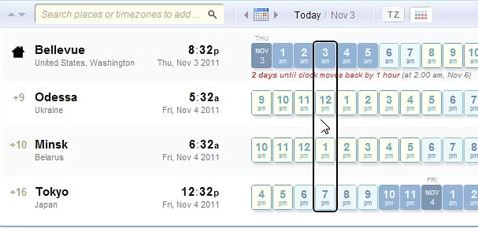 eCommerce Bookings TimeZone Conversion Management