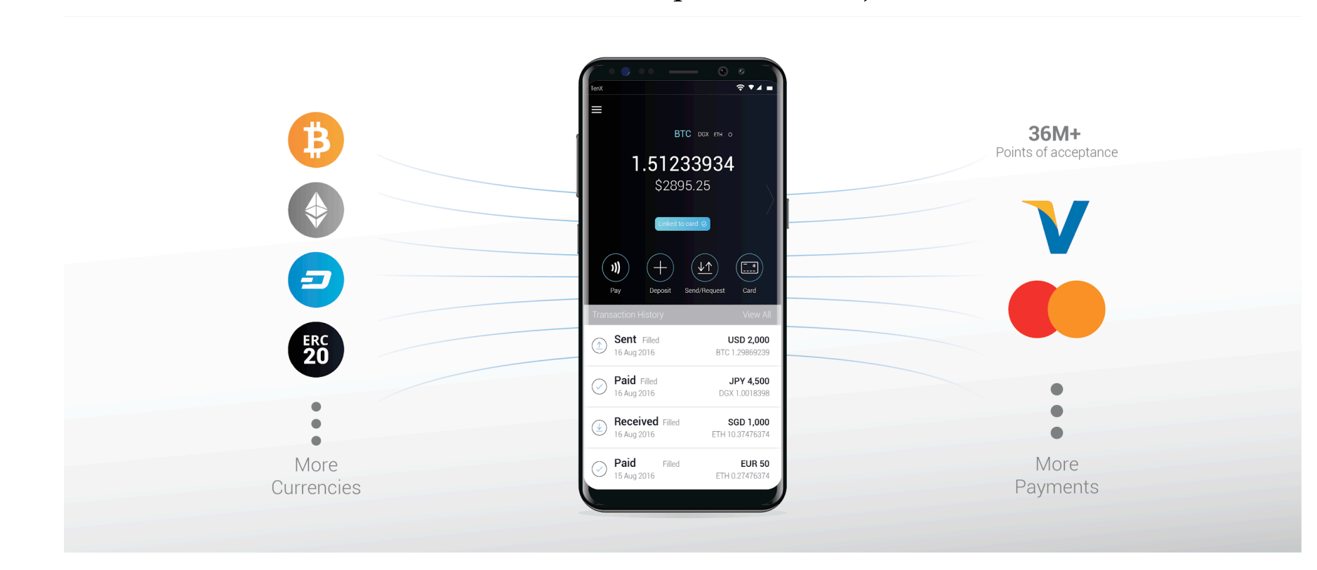 PAY WITH CRYPTOCURRENCY