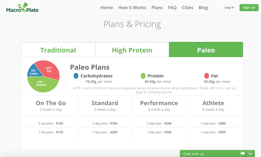 meal plan example dashboard