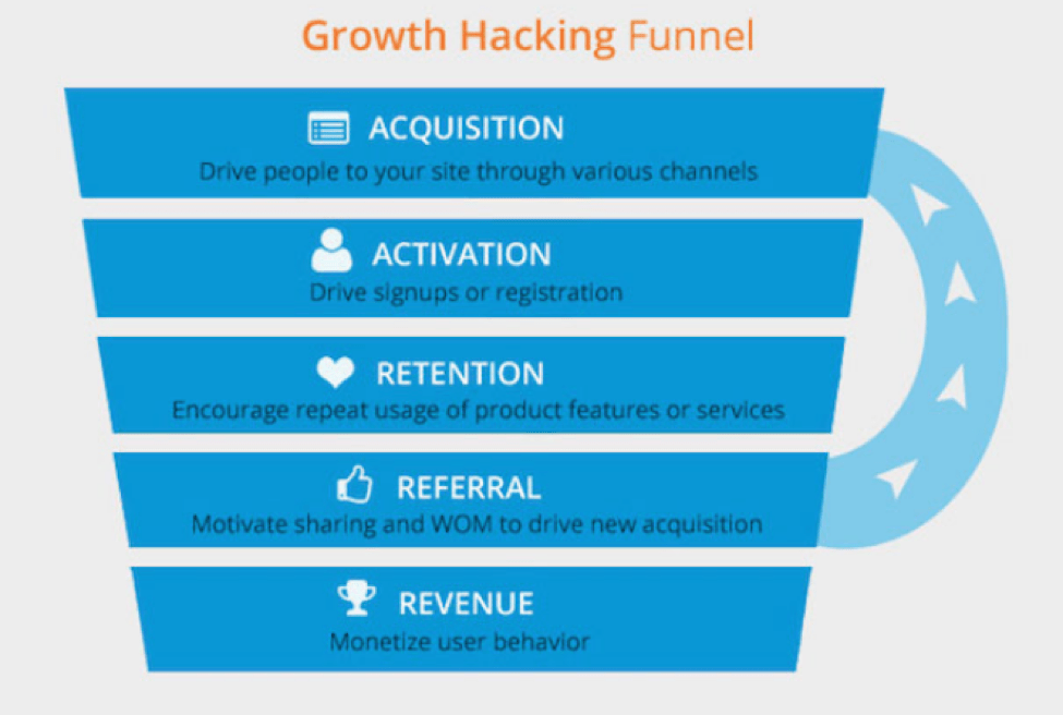 Ecommerce-Guide-to-Influencer-Marketing-and-Growth-Hacking