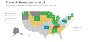 eonomic nexus law