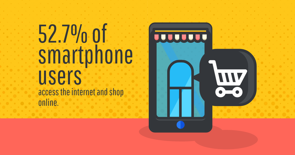 Optimize Your B2B Ecommerce Page For Mobile Browsers