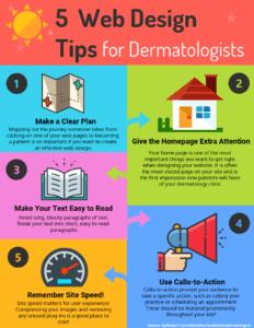 web design for dermatologists