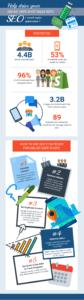 Top 5 SEO Strategies for Online Vape Shops
