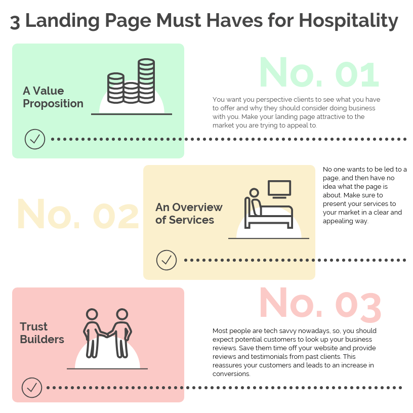 3 landing page must haves for hospitality