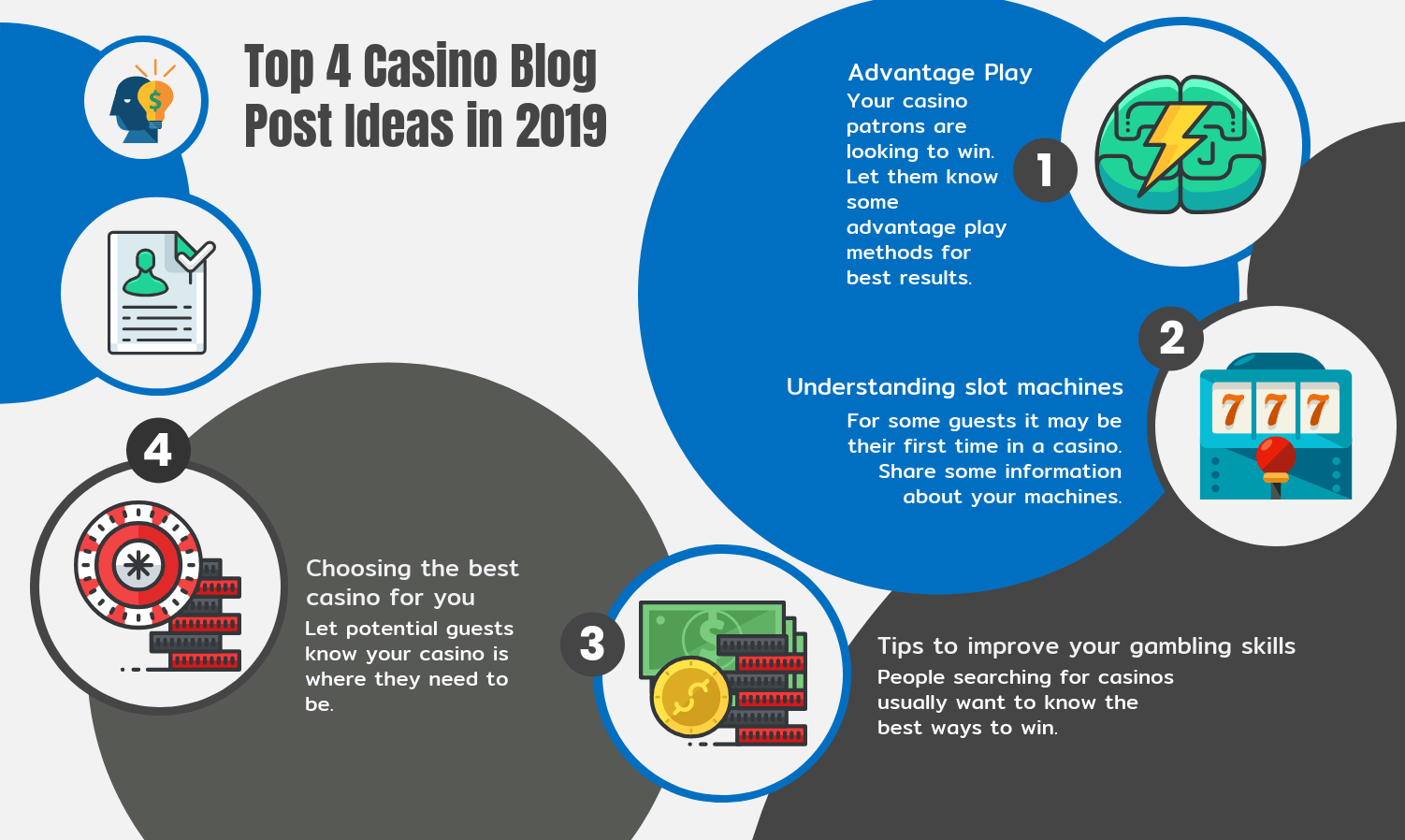 Top 4 Casino Blog Post Ideas in 2019