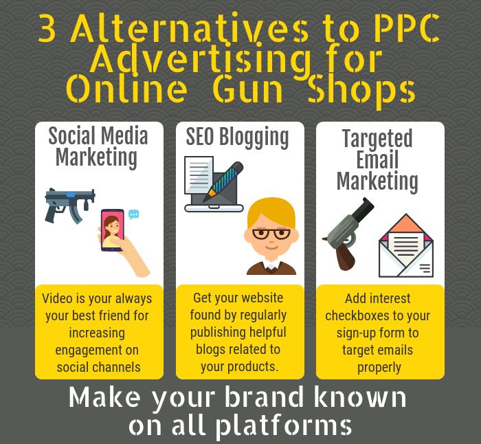 ppc alternatives for online gun shops