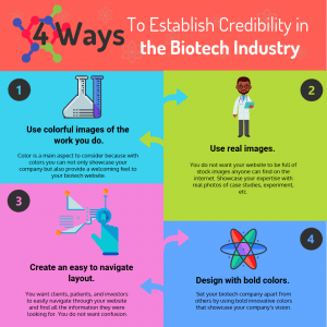 4 ways to establish credibility in the biotech industry