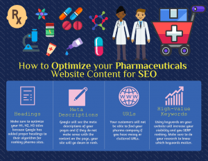 use seo in your pharmaceuticals web design