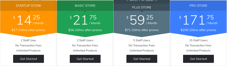 3dCart Development Pricing Options