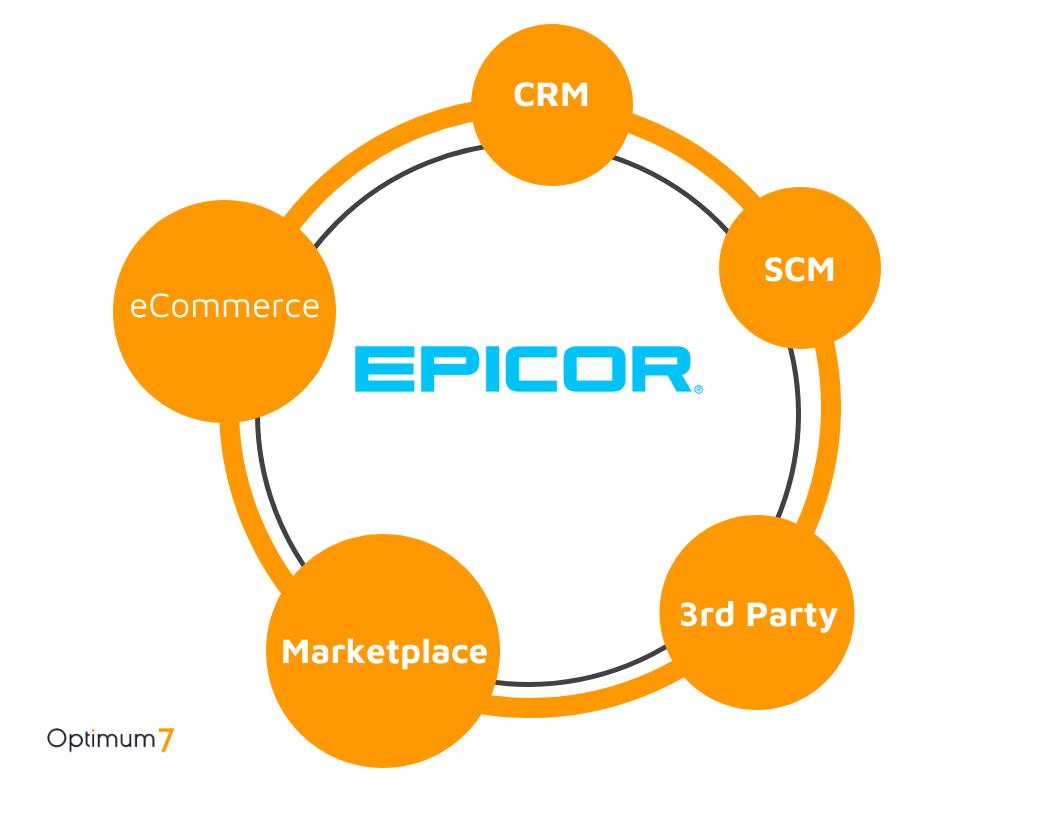 Epicor 21 Integration