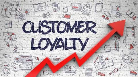 Purchase Order Customer Loyalty