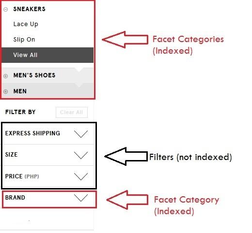 Facet Navigation and Filter